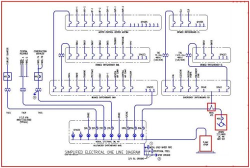 avionics training systems installation and troubleshooting pdf
